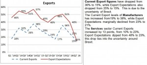 Exports-1